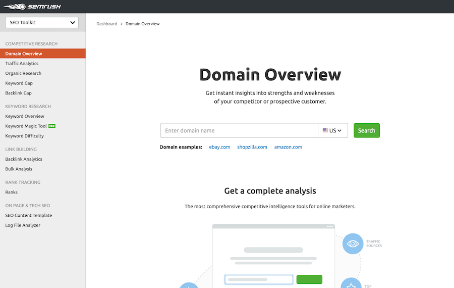 Domain-Overview