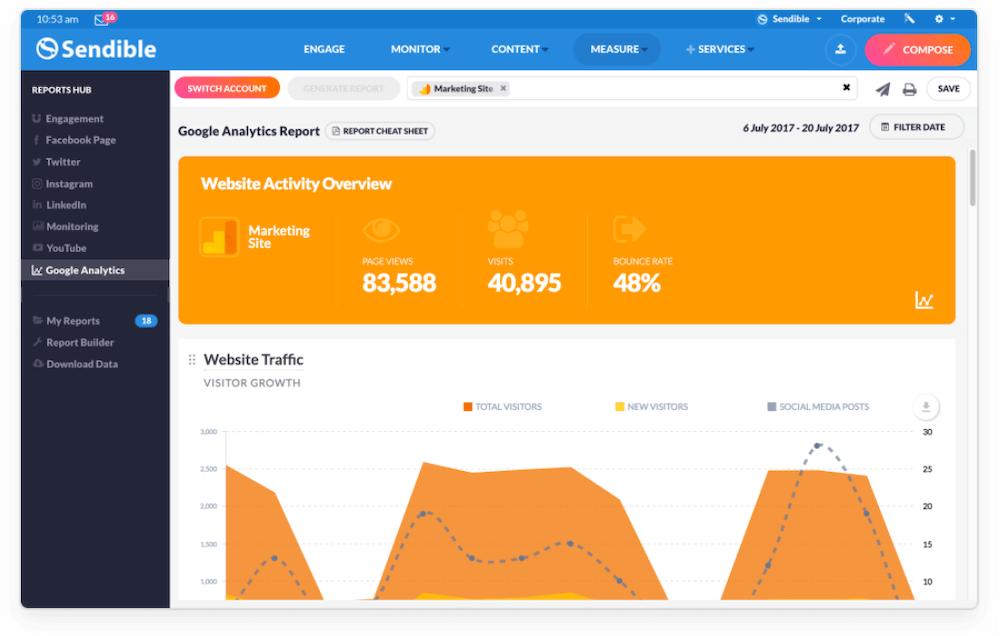 Sendible Google Analytics Integration