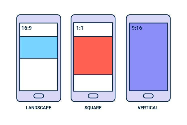Format-Your-Video-for-Mobile-Users