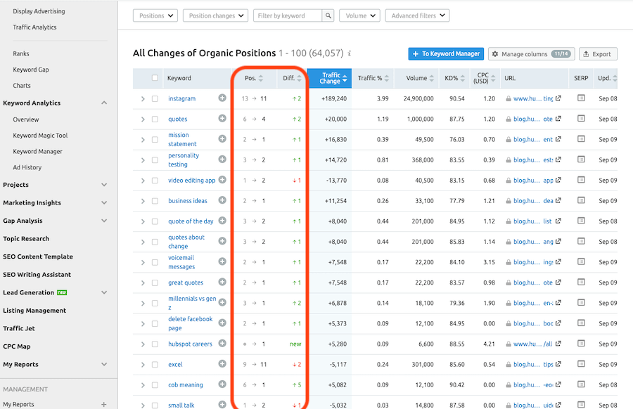 Keyword-Ranking-Changes