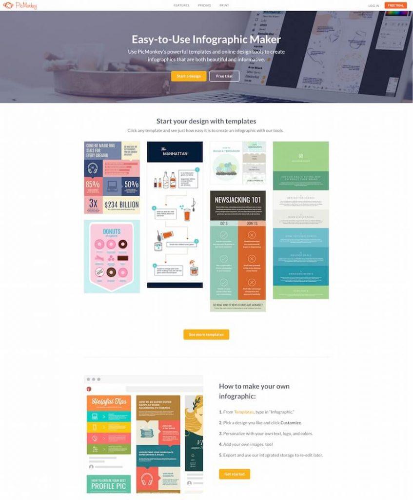 PicMonkey-Infographic-Maker-Templates