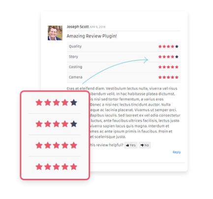 User-Review