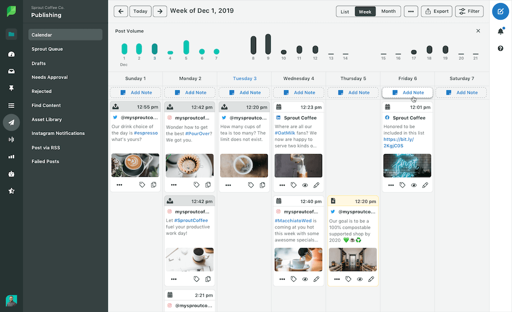 Sprout Social Content Dashboard
