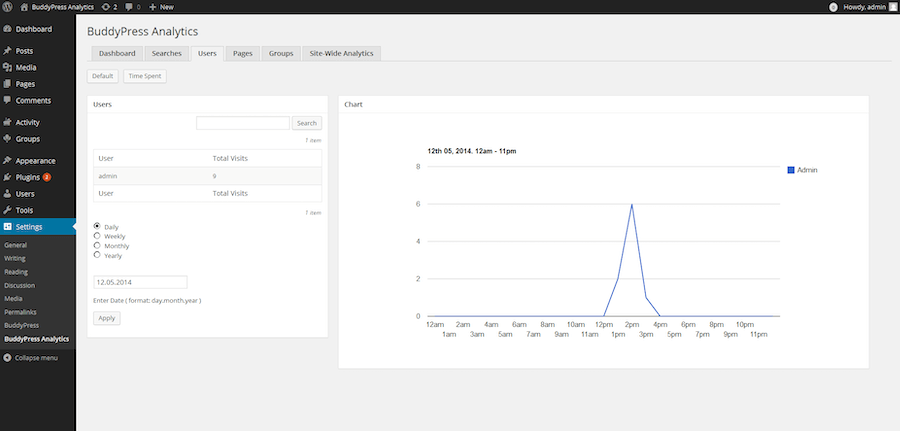 BuddyPress Analytics