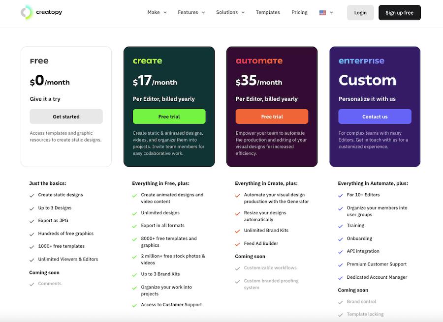 Creatopy Pricing